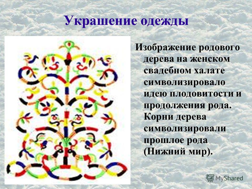 Украшение одежды Изображение родового дерева на женском свадебном халате символизировало идею плодовитости и продолжения рода. Корни дерева символизировали прошлое рода (Нижний мир).
