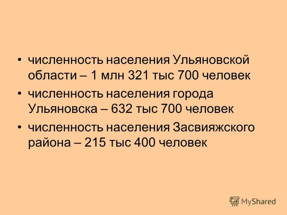 численность населения Ульяновской области – 1 млн 321 тыс 700 человек численность населения города Ульяновска – 632 тыс 700 человек численность населения Засвияжского района – 215 тыс 400 человек