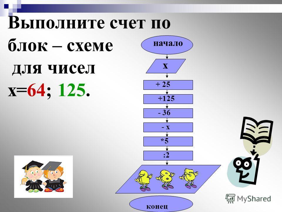 Выполните счет по блок – схеме для чисел х=64; 125. начало х + 25 +125 - 36 - х *5 :2 конец