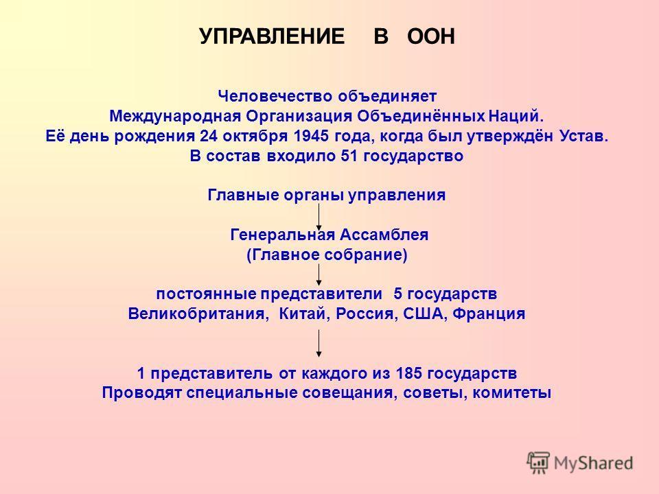 Человечество объединяет Международная Организация Объединённых Наций. Её день рождения 24 октября 1945 года, когда был утверждён Устав. В состав входило 51 государство Главные органы управления Генеральная Ассамблея (Главное собрание) постоянные пред