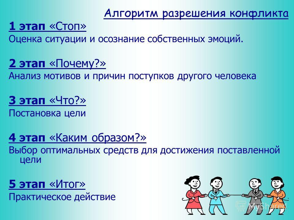 Алгоритм разрешения конфликта 1 этап «Стоп» Оценка ситуации и осознание собственных эмоций. 2 этап «Почему?» Анализ мотивов и причин поступков другого человека 3 этап «Что?» Постановка цели 4 этап «Каким образом?» Выбор оптимальных средств для достиж