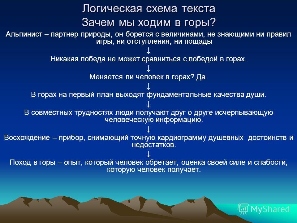 Логическая схема текста Зачем мы ходим в горы? Альпинист – партнер природы, он борется с величинами, не знающими ни правил игры, ни отступления, ни пощады Никакая победа не может сравниться с победой в горах. Меняется ли человек в горах? Да. В горах