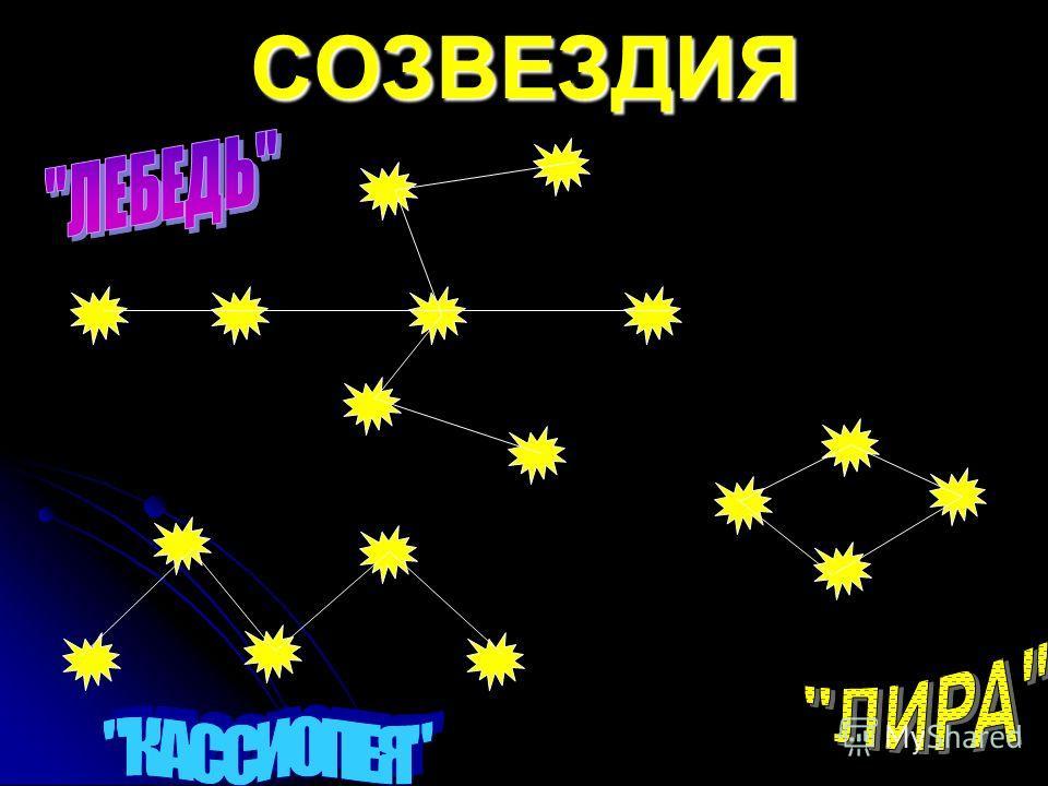 Держать курс только на звёзды с одинаковым количеством лучей. Держать курс только на звёзды с одинаковым количеством лучей. Путь проходит по ломаным линиям, но не по диагоналям. Путь проходит по ломаным линиям, но не по диагоналям.