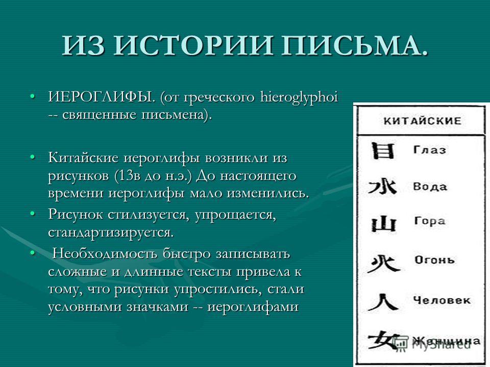 ИЗ ИСТОРИИ ПИСЬМА. ИЕРОГЛИФЫ. (от греческого hieroglyphoi -- священные письмена).ИЕРОГЛИФЫ. (от греческого hieroglyphoi -- священные письмена). Китайские иероглифы возникли из рисунков (13в до н.э.) До настоящего времени иероглифы мало изменились.Кит