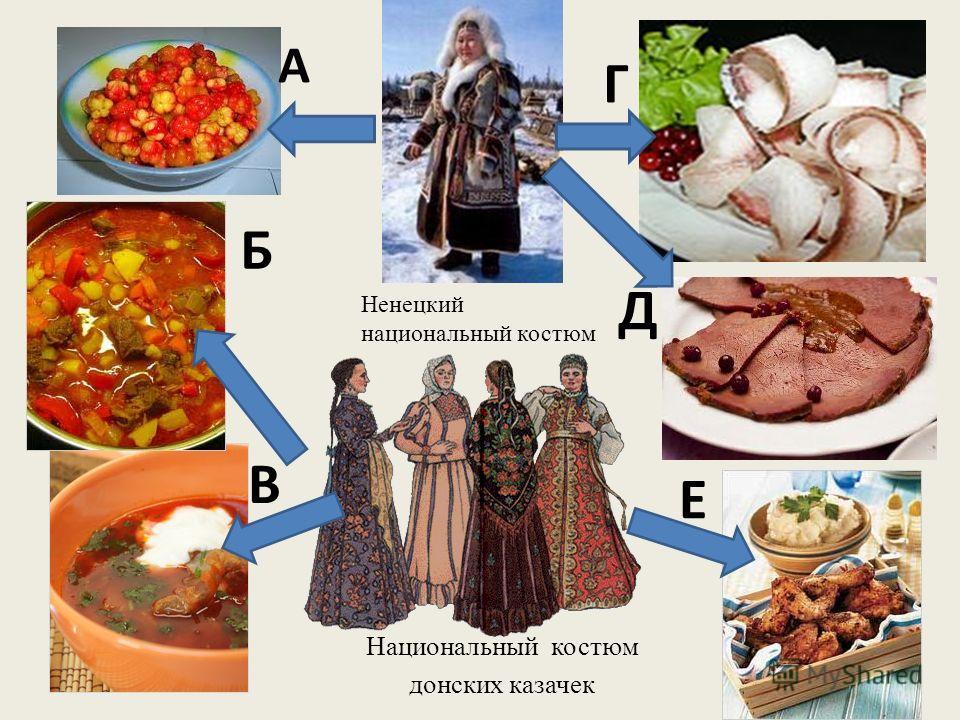 Национальный костюм донских казачек Ненецкий национальный костюм А Б В Г Д Е