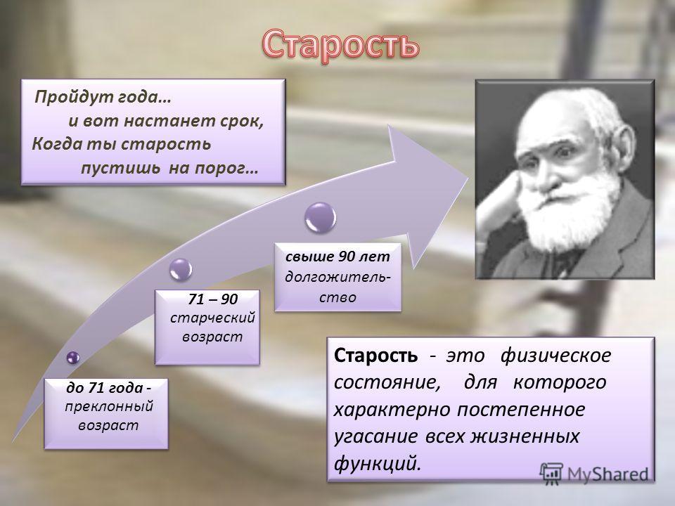 до 71 года - преклонный возраст 71 – 90 старческий возраст свыше 90 лет долгожитель- ство Старость - это физическое состояние, для которого характерно постепенное угасание всех жизненных функций. Пройдут года… и вот настанет срок, Когда ты старость п