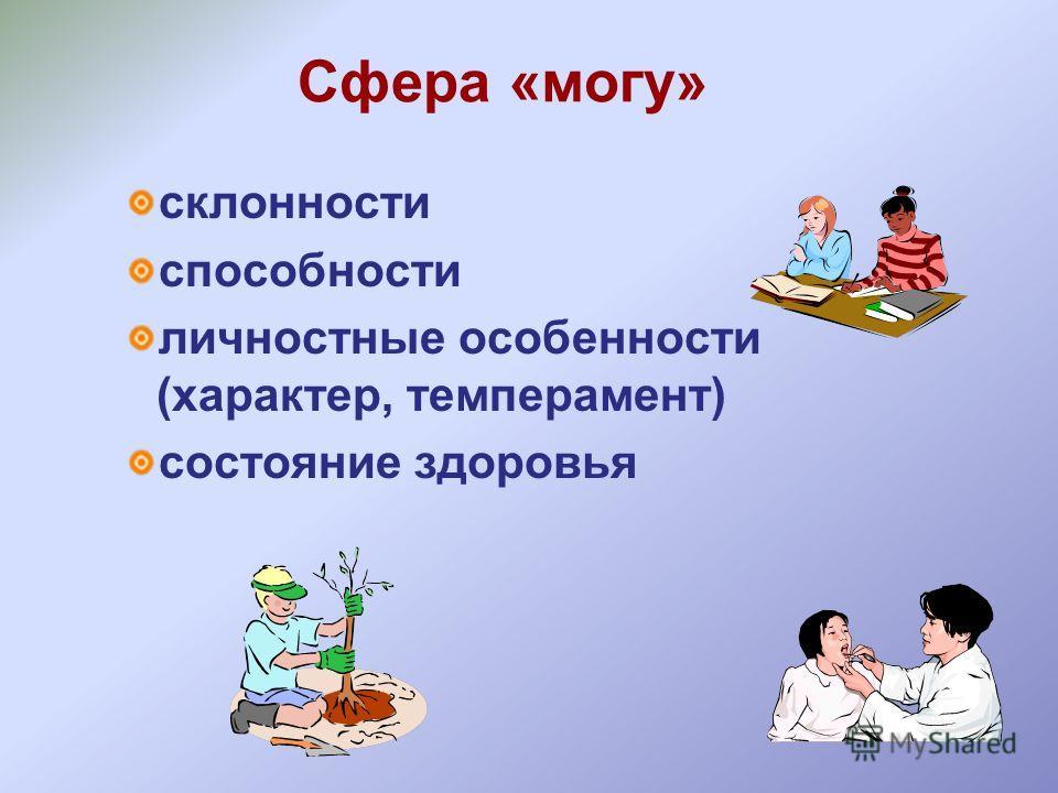 Сфера «могу» склонности способности личностные особенности (характер, темперамент) состояние здоровья