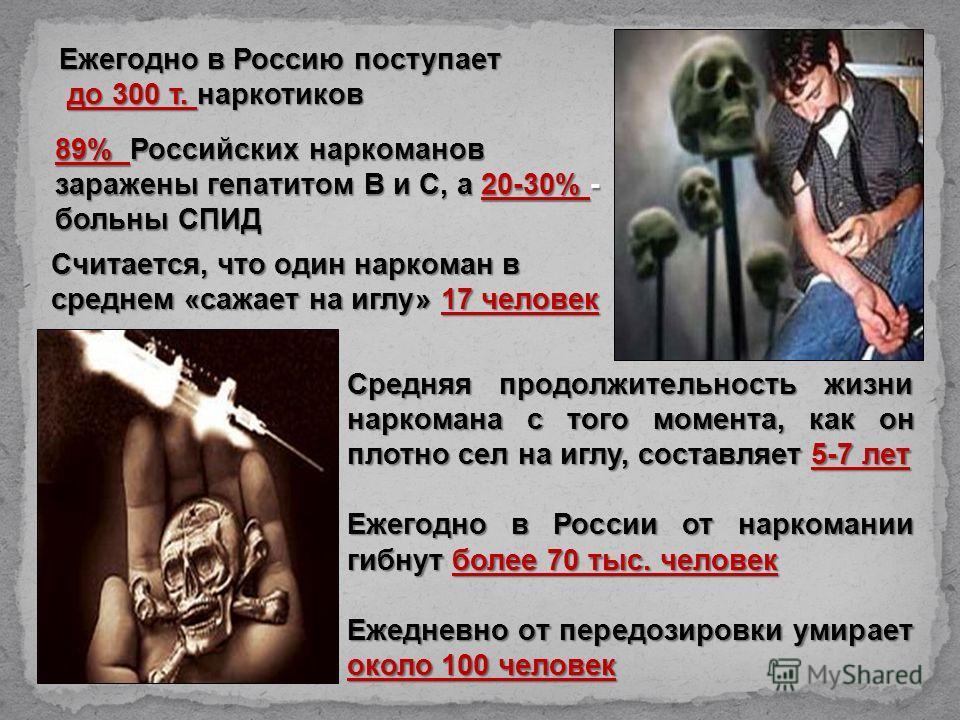 Ежегодно в Россию поступает до 300 т. наркотиков до 300 т. наркотиков 89% Российских наркоманов заражены гепатитом В и С, а 20-30% - больны СПИД Считается, что один наркоман в среднем «сажает на иглу» 17 человек Средняя продолжительность жизни нарком
