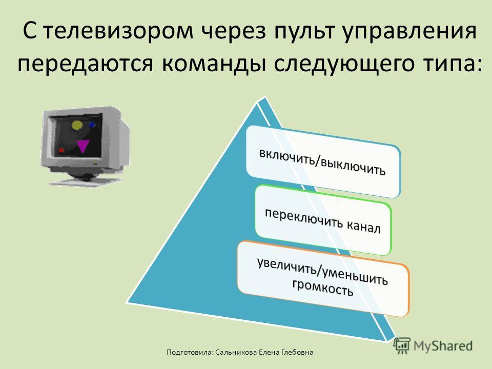 С телевизором через пульт управления передаются команды следующего типа: Подготовила: Сальникова Елена Глебовна