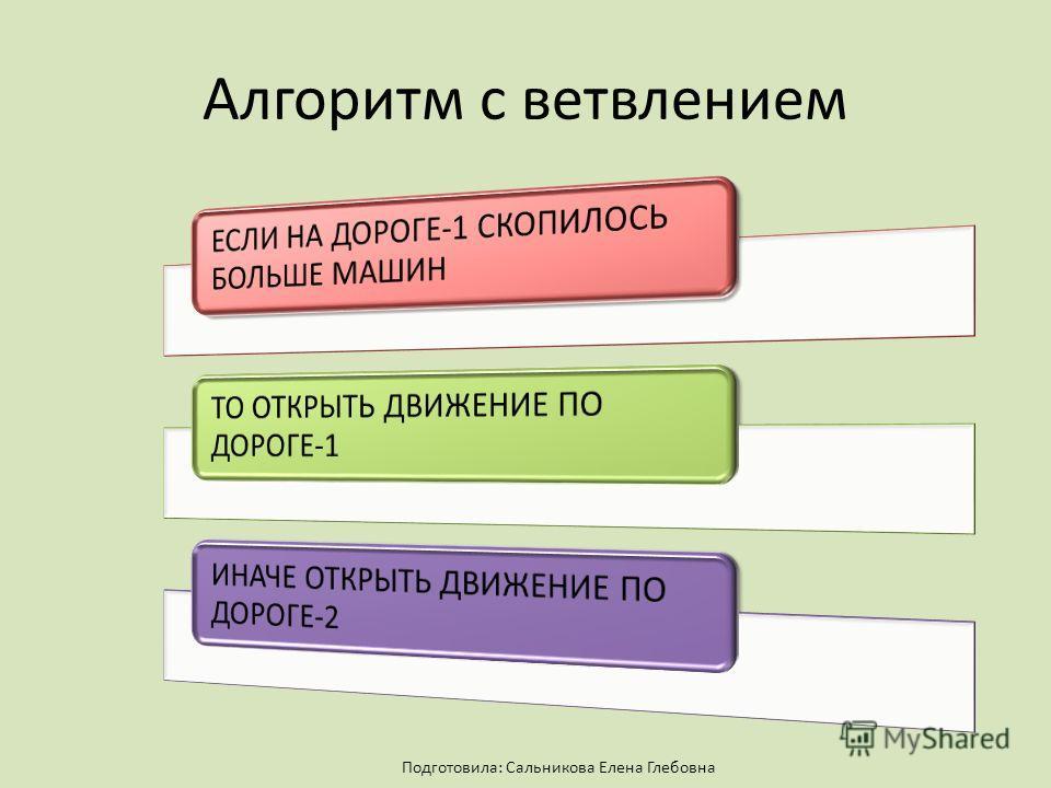 Алгоритм с ветвлением Подготовила: Сальникова Елена Глебовна