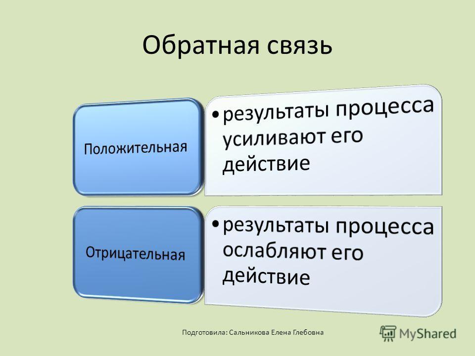Обратная связь Подготовила: Сальникова Елена Глебовна