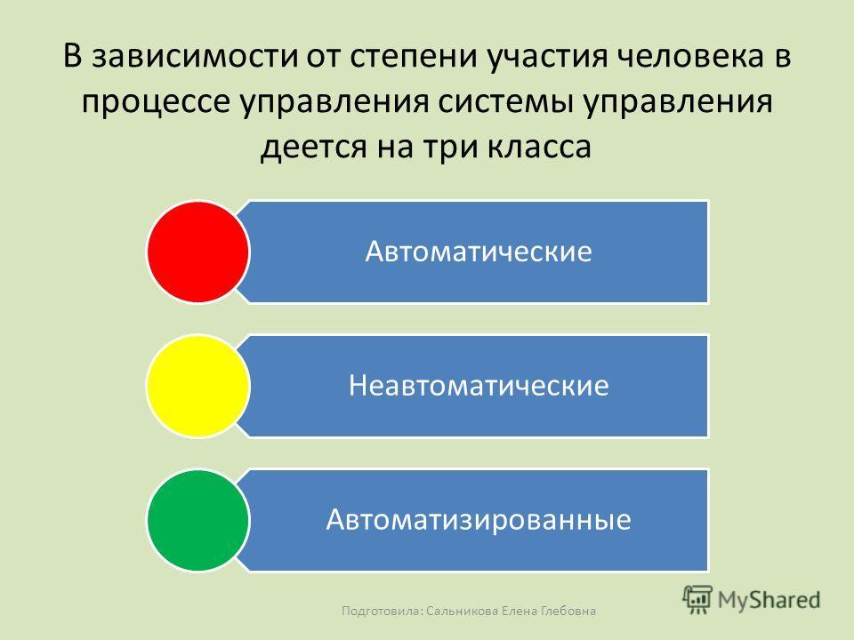 В зависимости от степени участия человека в процессе управления системы управления деется на три класса Автоматические Неавтоматические Автоматизированные Подготовила: Сальникова Елена Глебовна