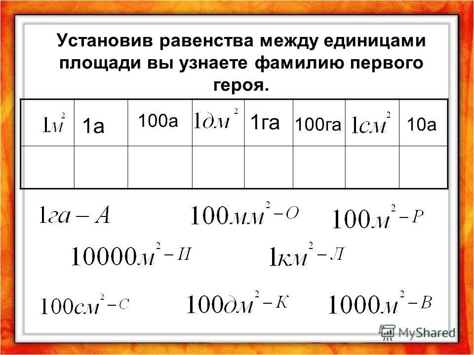 Установив равенства между единицами площади вы узнаете фамилию первого героя. 1а 100а 1га 100га10а
