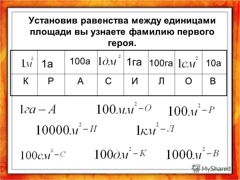 Установив равенства между единицами площади вы узнаете фамилию первого героя. К Р А С И Л О В 1а 100а 1га 100га10а