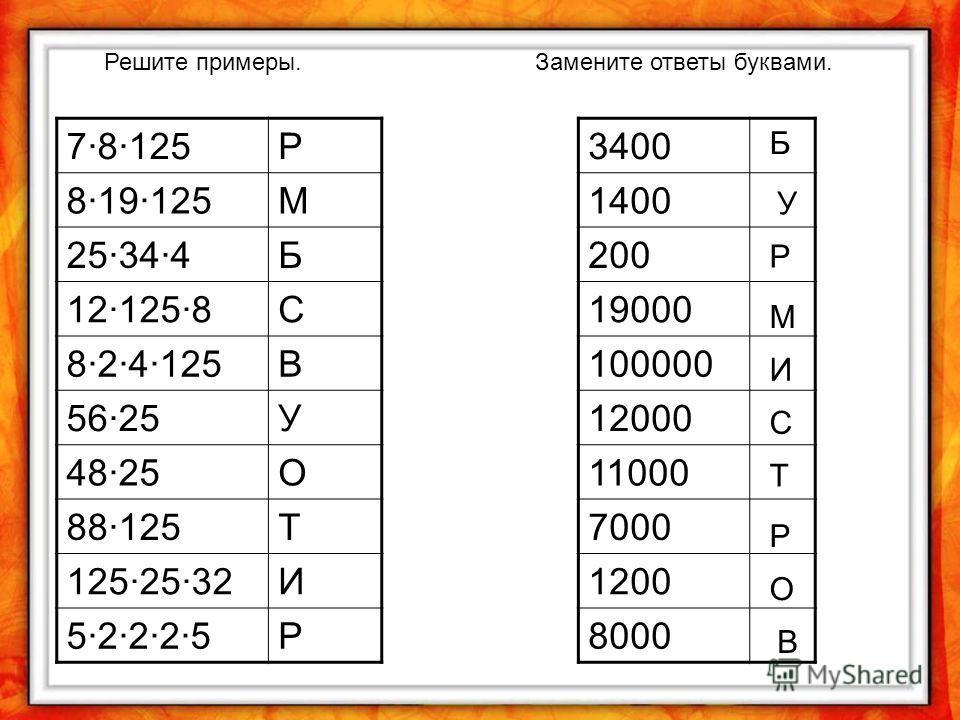 7·8·125Р 8·19·125М 25·34·4Б 12·125·8С 8·2·4·125В 56·25У 48·25О 88·125Т 125·25·32И 5·2·2·2·55·2·2·2·5Р Решите примеры. 3400 1400 200 19000 100000 12000 11000 7000 1200 8000 Замените ответы буквами. Б У Р М И С Т Р О В