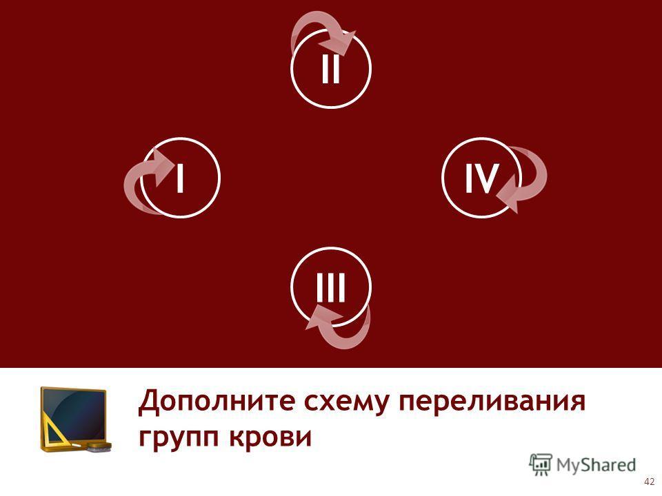 Дополните схему переливания групп крови II III IIV 42