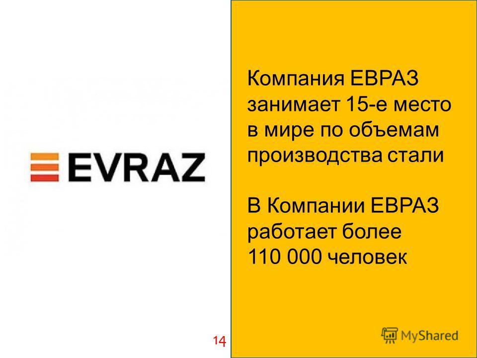 14 Компания ЕВРАЗ занимает 15-е место в мире по объемам производства стали В Компании ЕВРАЗ работает более 110 000 человек