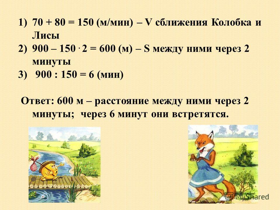 1)70 + 80 = 150 (м/мин) – V сближения Колобка и Лисы 2)900 – 150. 2 = 600 (м) – S между ними через 2 минуты 3) 900 : 150 = 6 (мин) Ответ: 600 м – расстояние между ними через 2 минуты; через 6 минут они встретятся.