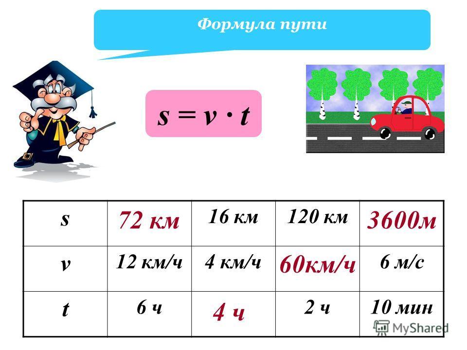 Заполните пропуски в тексте и решите задачу А В ? км ? км/ч Если велосипедист будет двигаться со скоростью 12 км/ч, то пройдет расстояние АВ за 2 часа. Пешеход же за это время пройдет лишь 8 км. На чертеже показан момент одновременного выхода из пунк