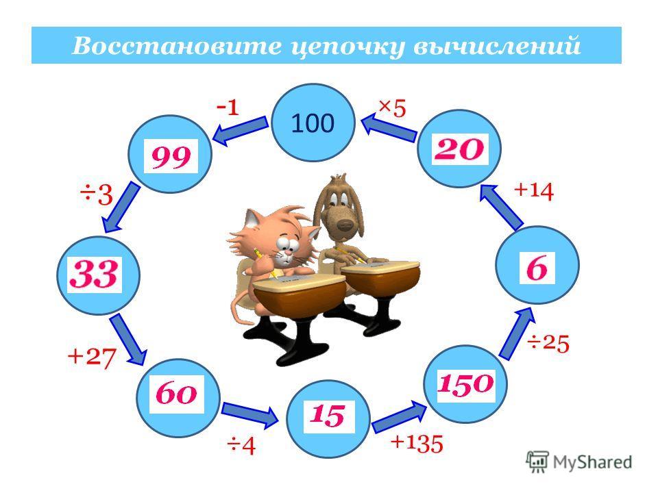 ФОРМУЛЫ Математику нельзя изучать, наблюдая, Как это делает сосед! Нивен А. Лыкова Надежда Петровна, МОУ Вихоревская СОШ 10, учитель математики