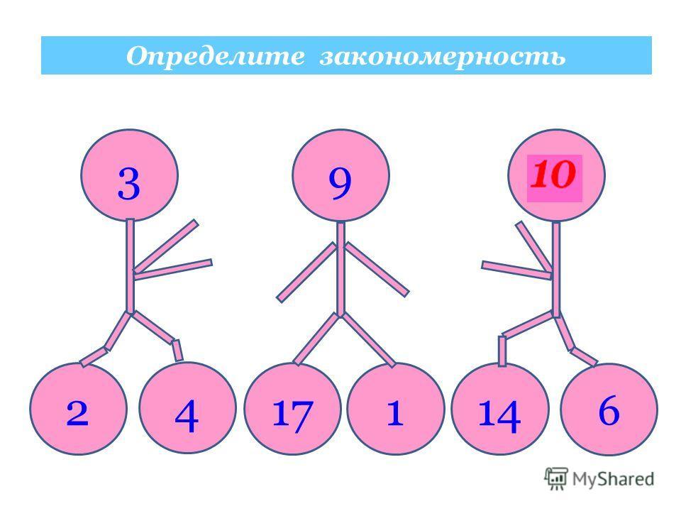 Найдите ошибку 1) 45 – ( 25 +17) = 37 2) 90 – 67 =23 3) 764 – (264 + 40) = 460 4) 301 – (20 + 201) = 120 5) 56 – 36 – 7 = 13 6) (200 + 67) – 100= 33 7) 1200 – 1100 – 40 = 1060