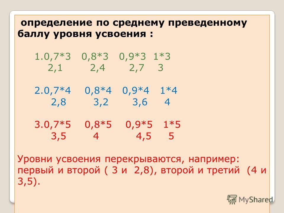определение по среднему преведенному баллу уровня усвоения : 1.0,7*3 0,8*3 0,9*3 1*3 2,1 2,4 2,7 3 2.0,7*4 0,8*4 0,9*4 1*4 2,8 3,2 3,6 4 3.0,7*5 0,8*5 0,9*5 1*5 3,5 4 4,5 5 Уровни усвоения перекрываются, например: первый и второй ( 3 и 2,8), второй и