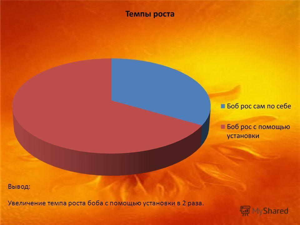 Вывод: Увеличение темпа роста боба с помощью установки в 2 раза.