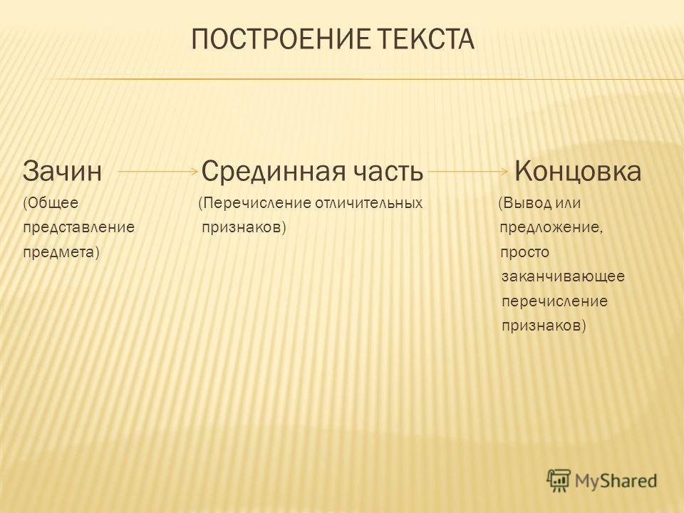 ПОСТРОЕНИЕ ТЕКСТА Зачин Срединная часть Концовка (Общее (Перечисление отличительных (Вывод или представление признаков) предложение, предмета) просто заканчивающее перечисление признаков)