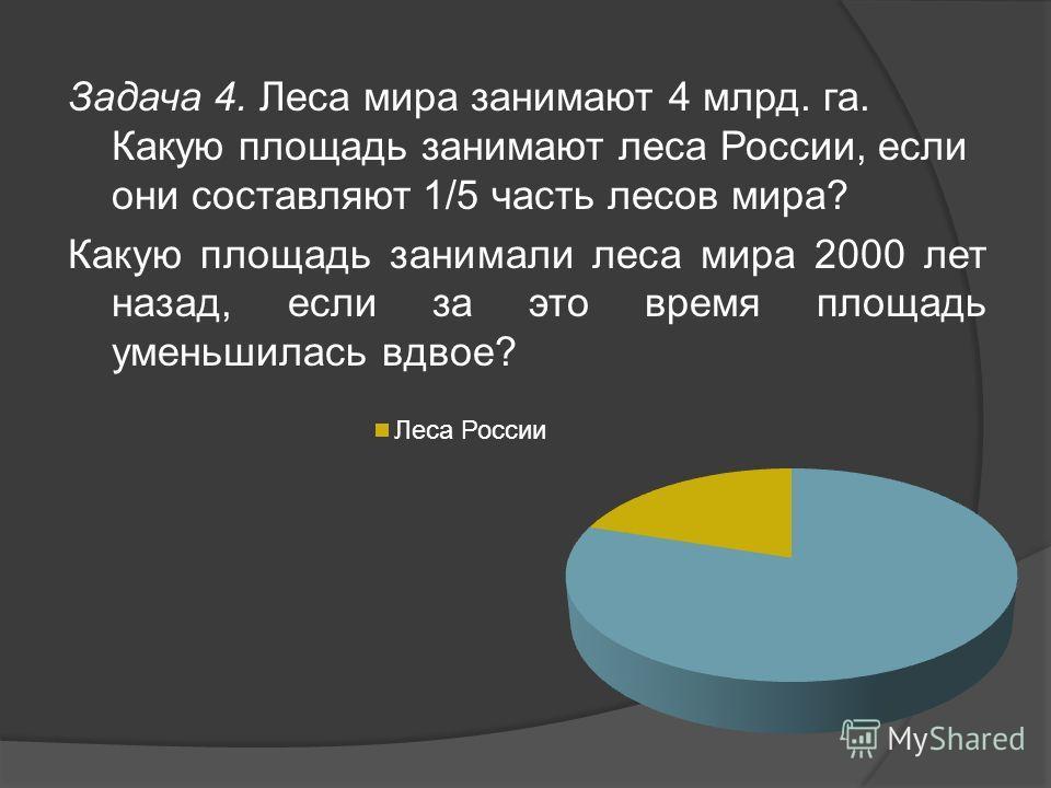 Задача 4. Леса мира занимают 4 млрд. га. Какую площадь занимают леса России, если они составляют 1/5 часть лесов мира? Какую площадь занимали леса мира 2000 лет назад, если за это время площадь уменьшилась вдвое?