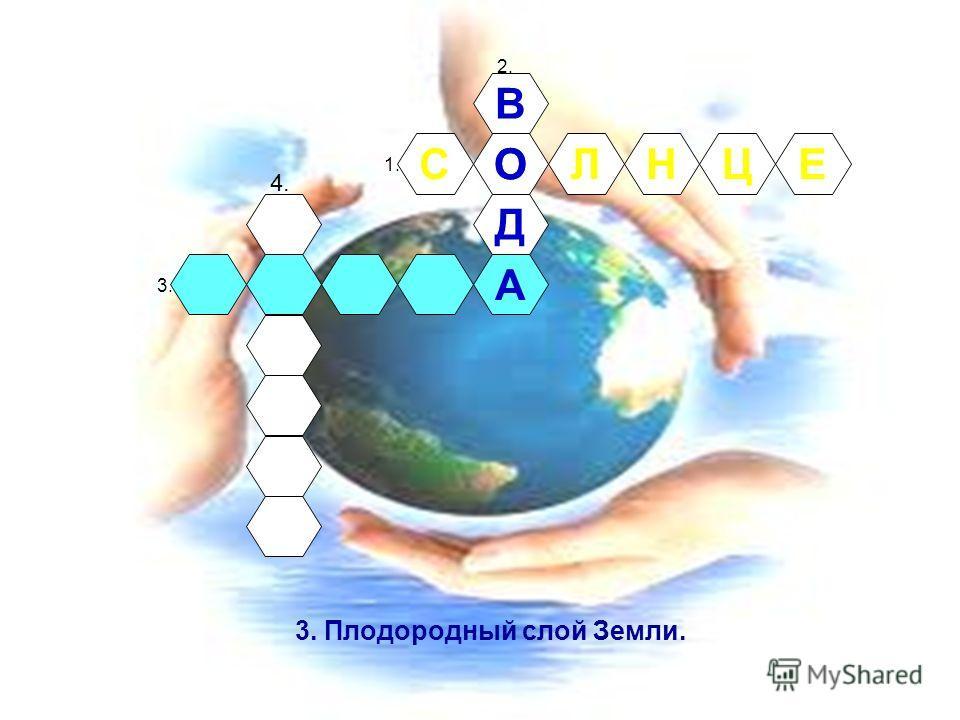 1. 2. 3. 4. 3. Плодородный слой Земли. В А Д ОСОЦНЛЕ