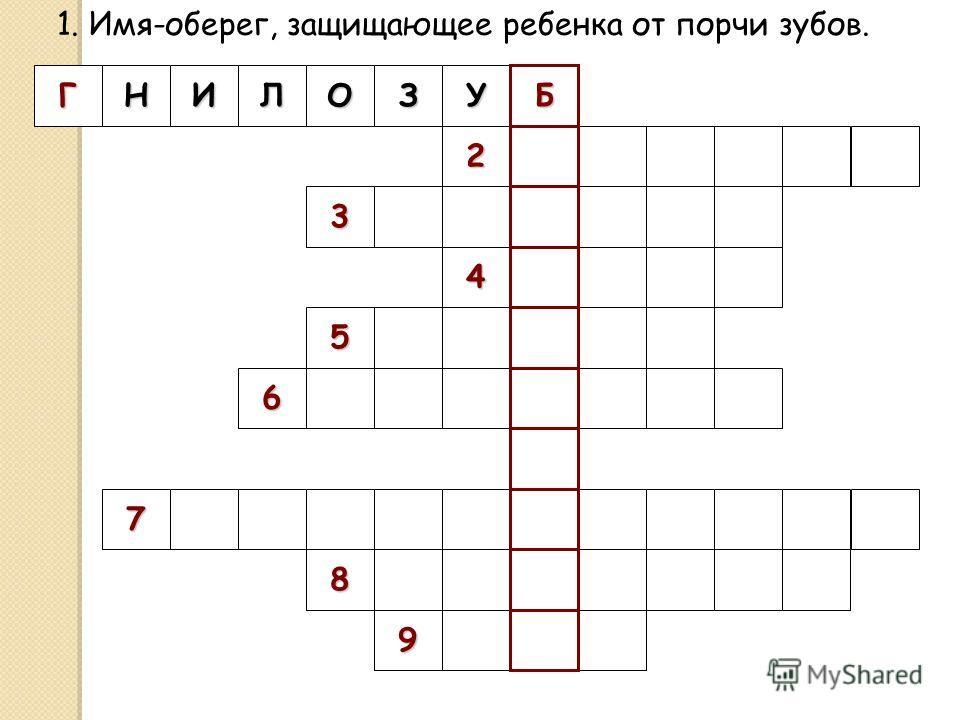 ГНИЛОЗУ 2 3 4 5 6 9 7 8 Б