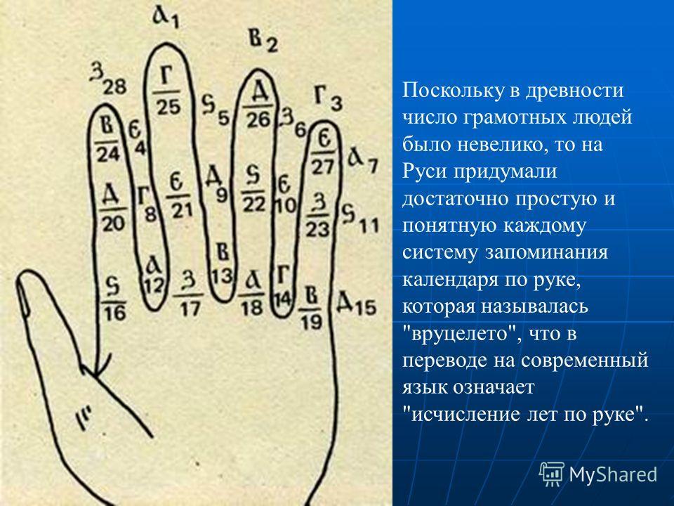 Поскольку в древности число грамотных людей было невелико, то на Руси придумали достаточно простую и понятную каждому систему запоминания календаря по руке, которая называлась