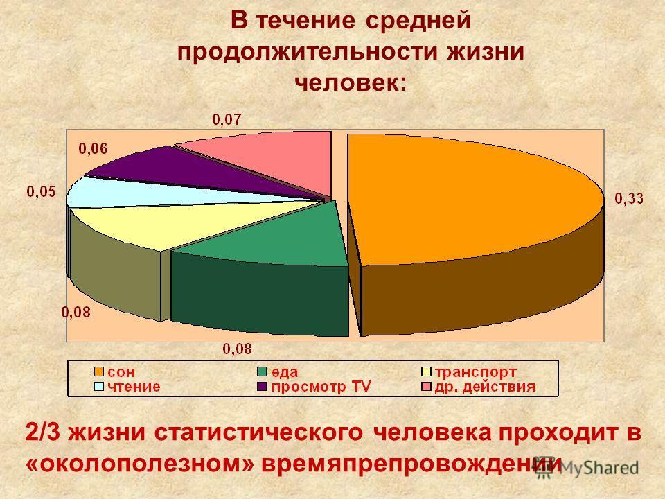 В течение средней продолжительности жизни человек: 2/3 жизни статистического человека проходит в «околополезном» времяпрепровождении