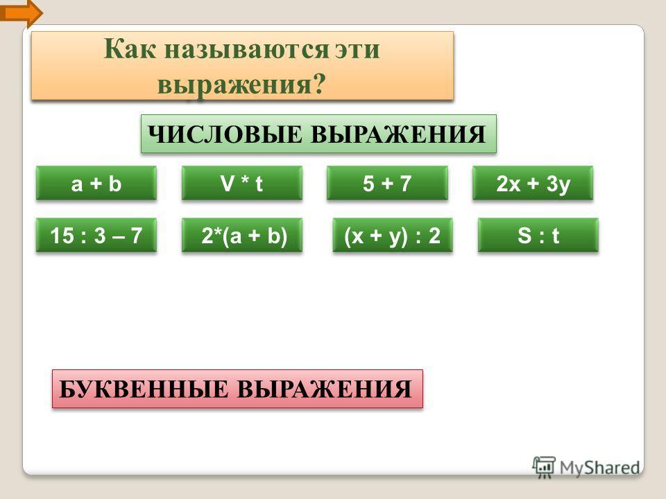 ЗАДАНИЕ Уберите лишнее ЗАДАНИЕ Уберите лишнее a + bV * t5 + 72x + 3y 2*(a + b)(x + y) : 215 : 3 – 7S : t Как называются эти выражения? ЧИСЛОВЫЕ ВЫРАЖЕНИЯ БУКВЕННЫЕ ВЫРАЖЕНИЯ