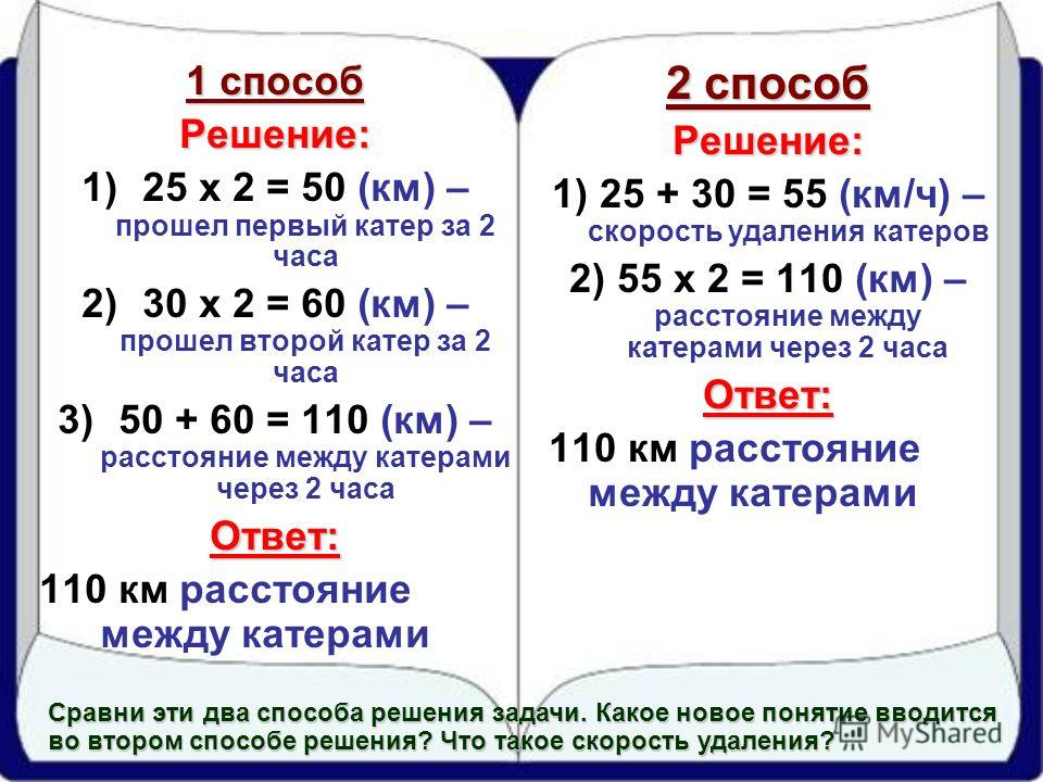 2 способ Решение: 1) 25 + 30 = 55 (км/ч) – скорость удаления катеров 2) 55 x 2 = 110 (км) – расстояние между катерами через 2 часаОтвет: 110 км расстояние между катерами 1 способ Решение: 1)25 x 2 = 50 (км) – прошел первый катер за 2 часа 2)30 x 2 =
