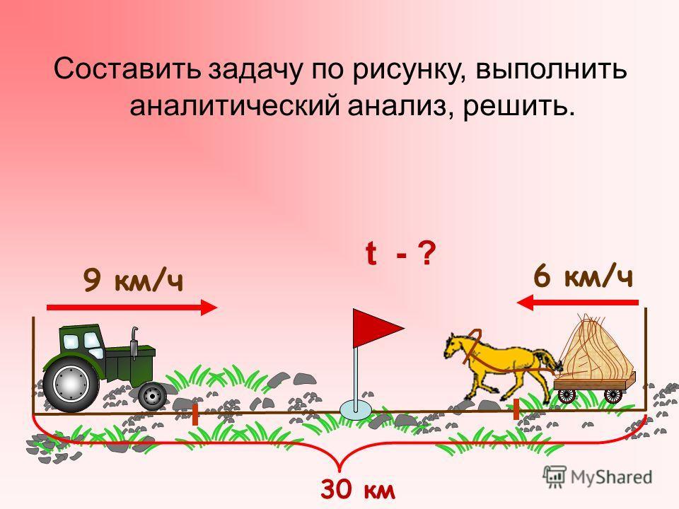 9 км/ч 6 км/ч 30 км t - ? Составить задачу по рисунку, выполнить аналитический анализ, решить.