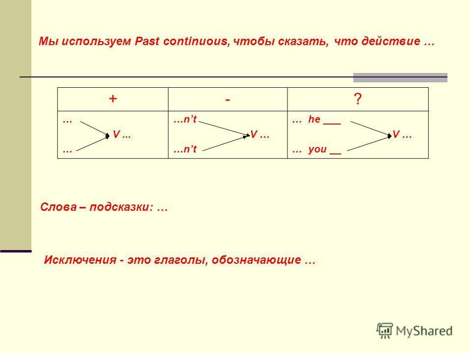 Мы используем Past continuous, чтобы сказать, что действие … +-? … V... … …nt V … …nt … he ___ V … … you __ Слова – подсказки: … Исключения - это глаголы, обозначающие …