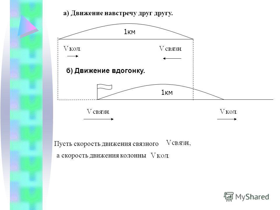 а) Движение навстречу друг другу. б) Движение вдогонку. 1км Пусть скорость движения связного а скорость движения колонны