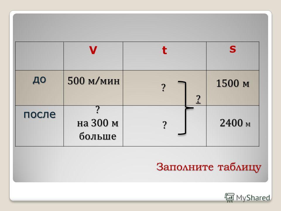 Заполните таблицу Vt Sдо после 500 м / мин ? на 300 м больше ? ? 1500 м 2400 м ?