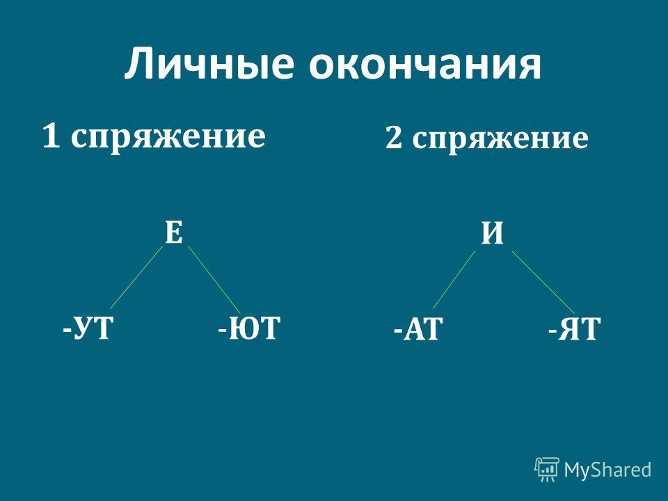 Личные окончания 1 спряжение Е - УТ - ЮТ 2 спряжение И - АТ - ЯТ