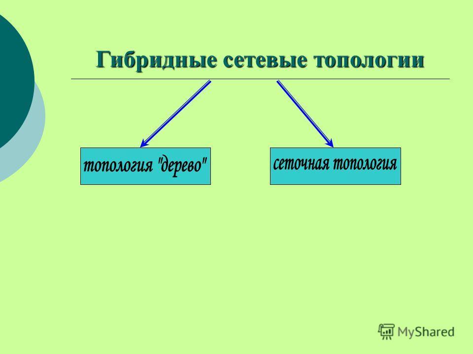 Гибридные сетевые топологии