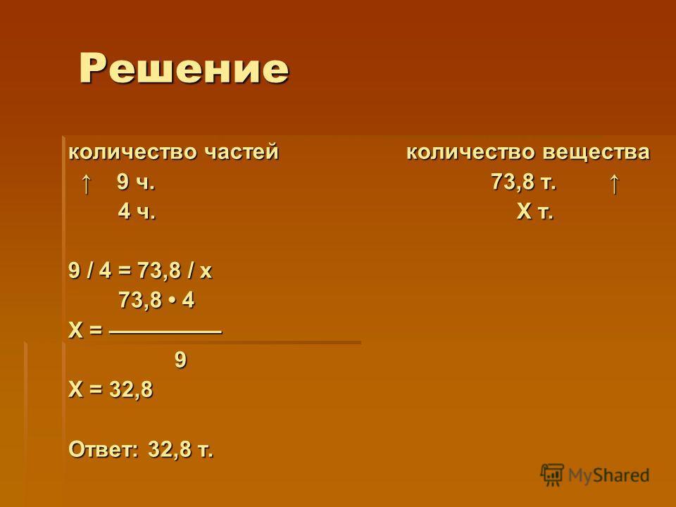 Решение Решение количество частейколичество вещества 9 ч. 73,8 т. 9 ч. 73,8 т. 4 ч. Х т. 4 ч. Х т. 9 / 4 = 73,8 / х 73,8 4 73,8 4 Х = Х = 9 Х = 32,8 Ответ: 32,8 т.