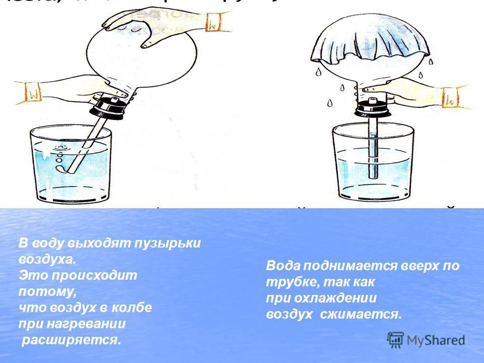 Вода поднимается вверх по трубке, так как при охлаждении воздух сжимается. В воду выходят пузырьки воздуха. Это происходит потому, что воздух в колбе при нагревании расширяется.