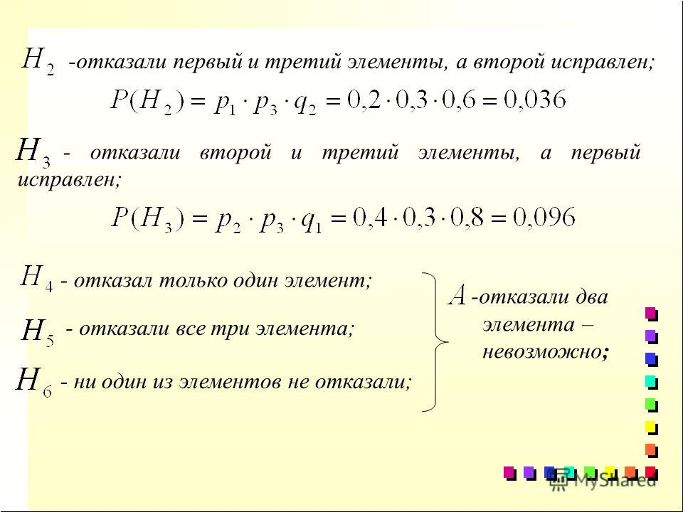 -отказали первый и третий элементы, а второй исправлен; - отказали второй и третий элементы, а первый исправлен; - отказал только один элемент; - отказали все три элемента; - ни один из элементов не отказали; -отказали два элемента – невозможно;