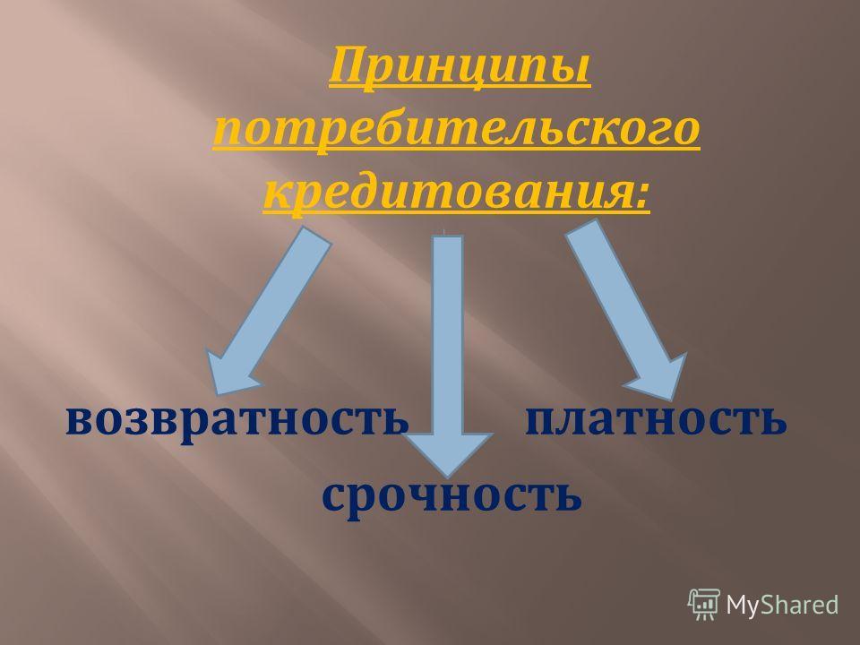 Заемщик Кредитор Банки Физические лица Предприятия торговли и сферы услуг Специальные кредитные учреждения