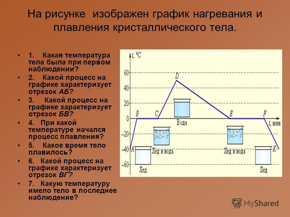 На рисунке изображен график нагревания и плавления кристаллического тела. 1. Какая температура тела была при первом наблюдении? 2. Какой процесс на графике характеризует отрезок АБ? 3. Какой процесс на графике характеризует отрезок БВ? 4. При какой т