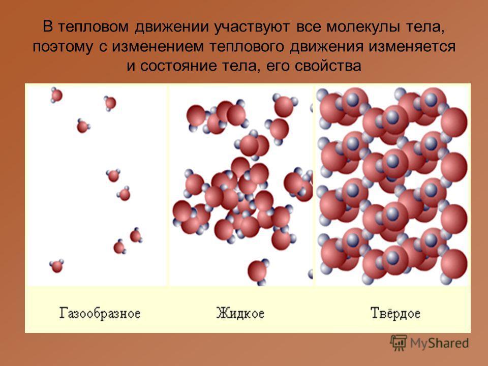В тепловом движении участвуют все молекулы тела, поэтому с изменением теплового движения изменяется и состояние тела, его свойства