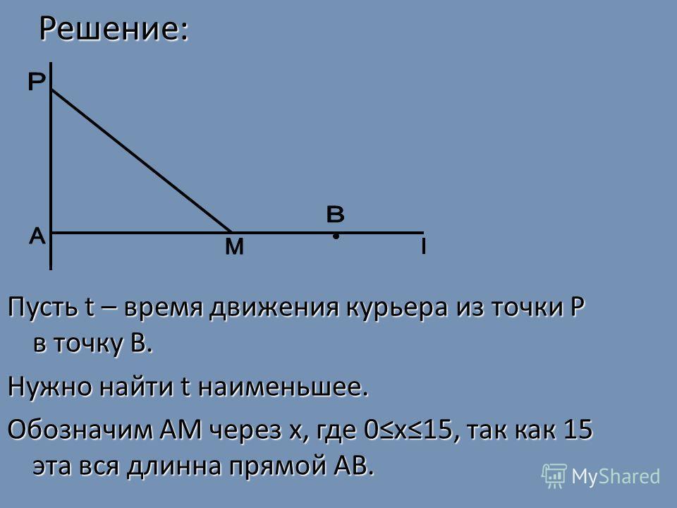Решение: Пусть t – время движения курьера из точки Р в точку В. Нужно найти t наименьшее. Обозначим АМ через х, где 0х15, так как 15 эта вся длинна прямой АВ.