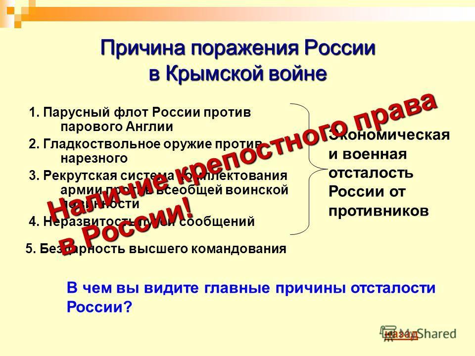 России в Крымской войне 1.