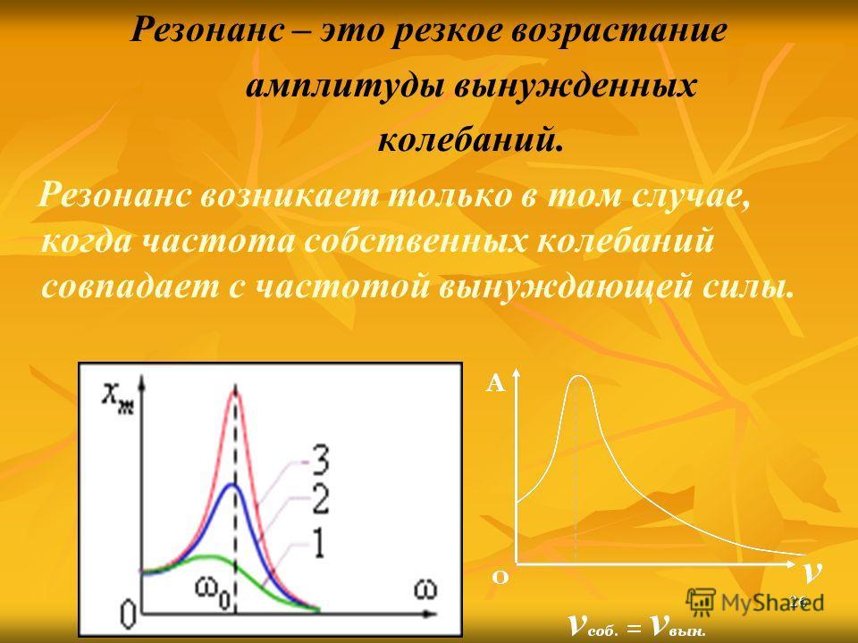 26 Резонанс – это резкое возрастание амплитуды вынужденных колебаний. Резонанс возникает только в том случае, когда частота собственных колебаний совпадает с частотой вынуждающей силы.